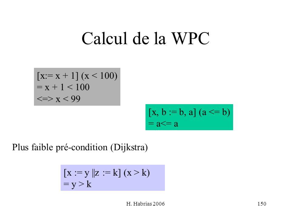 Calcul de la WPC [x:= x + 1] (x < 100) = x + 1 < 100